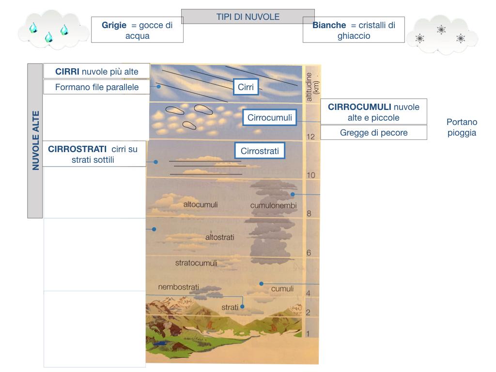 il sistema terra_SIMULAZIONE.157
