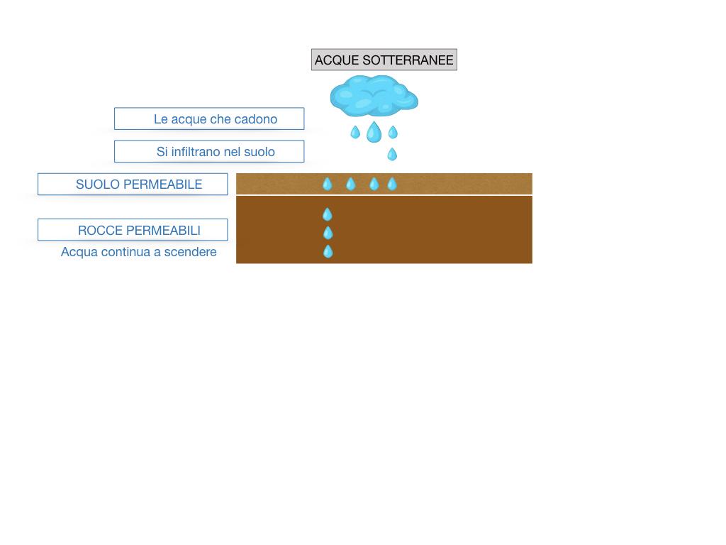 le acque sul nostro pianeta_SIMULAZIONE2 .006