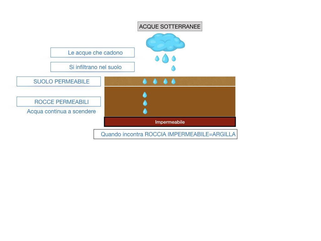 le acque sul nostro pianeta_SIMULAZIONE2 .007