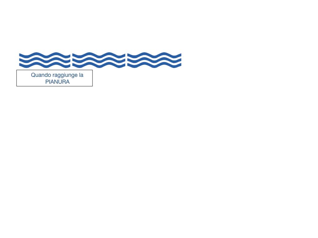 le acque sul nostro pianeta_SIMULAZIONE2 .031