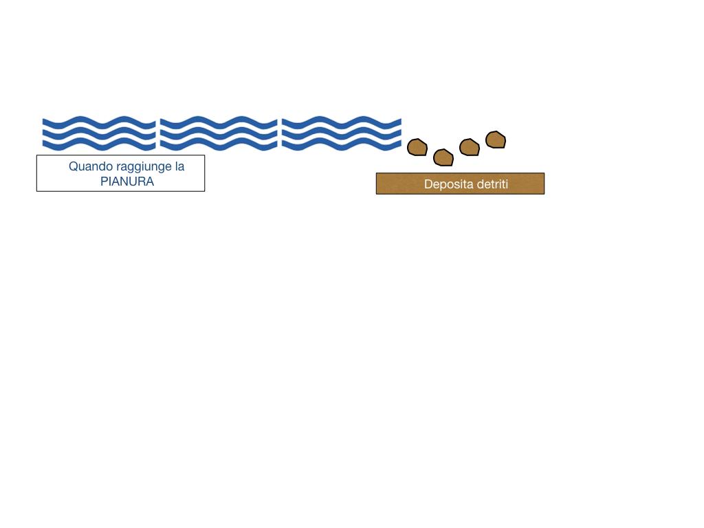 le acque sul nostro pianeta_SIMULAZIONE2 .032