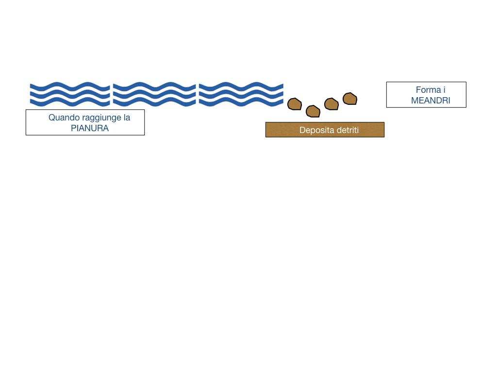le acque sul nostro pianeta_SIMULAZIONE2 .033