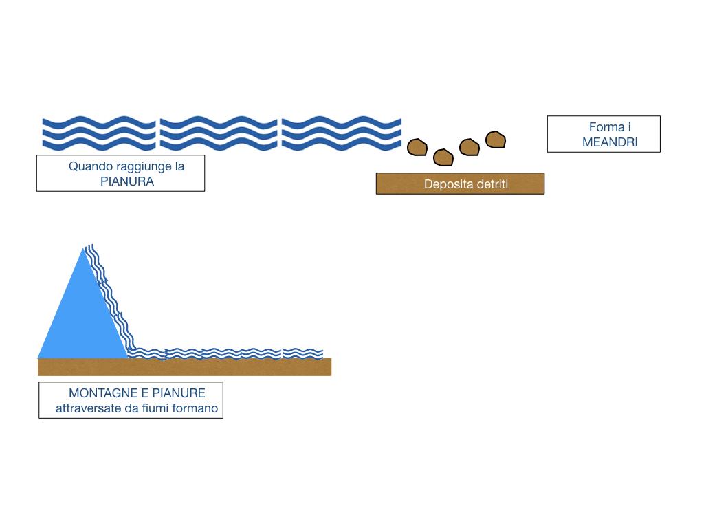 le acque sul nostro pianeta_SIMULAZIONE2 .035