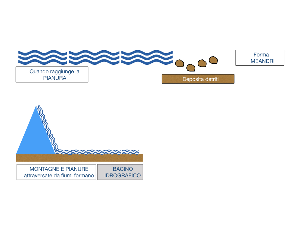 le acque sul nostro pianeta_SIMULAZIONE2 .036