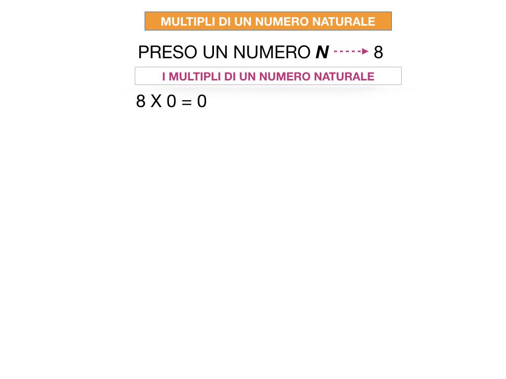multipli_divisori_divisibilità_simulazione.005