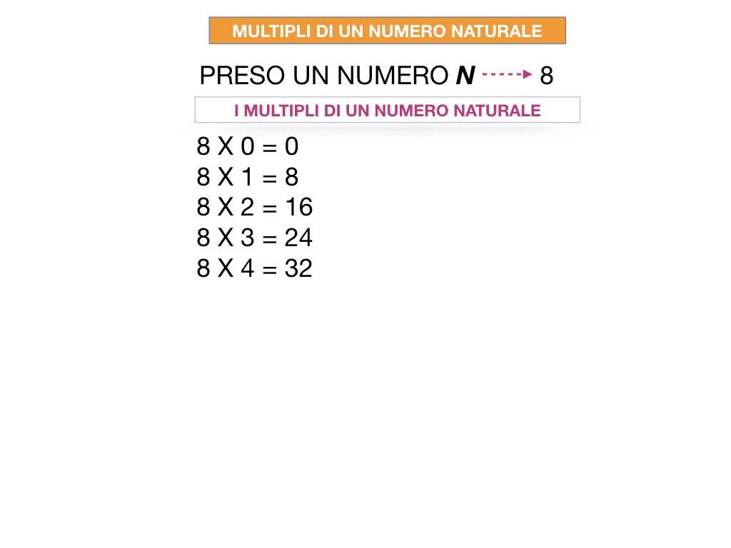 multipli_divisori_divisibilità_simulazione.009