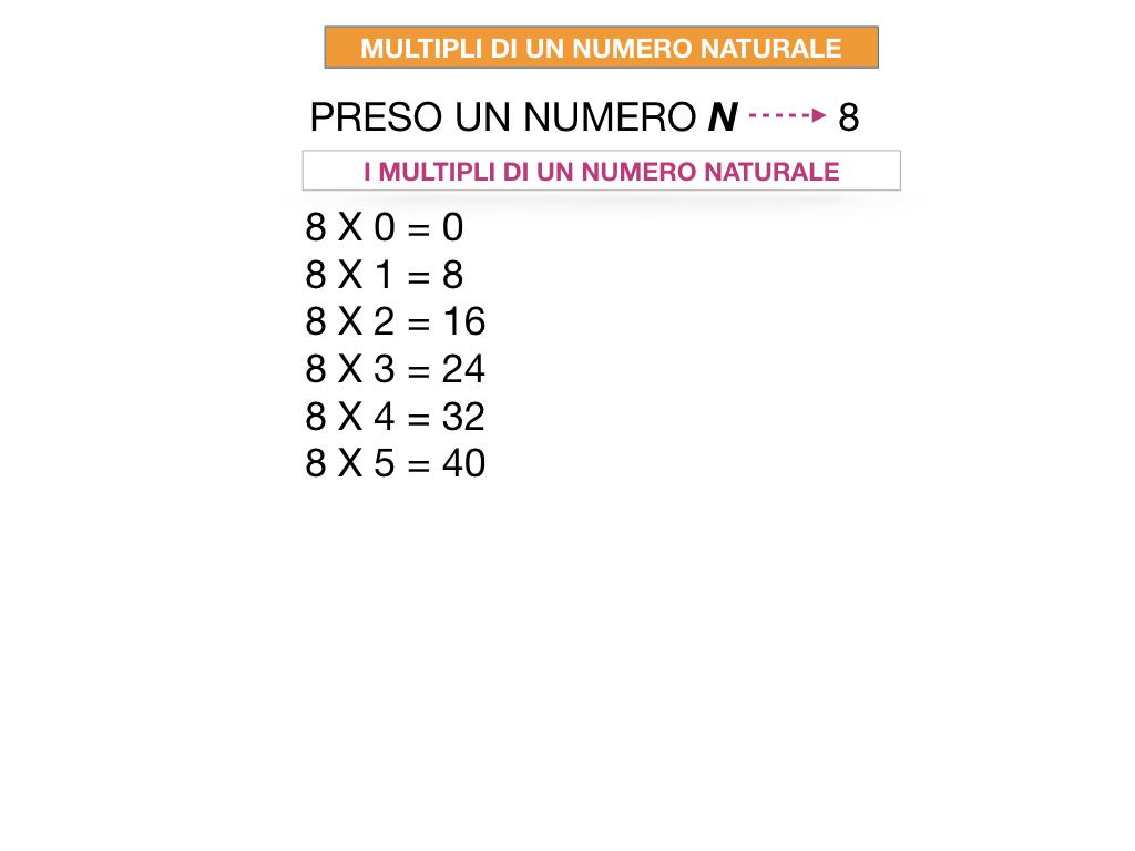 multipli_divisori_divisibilità_simulazione.010