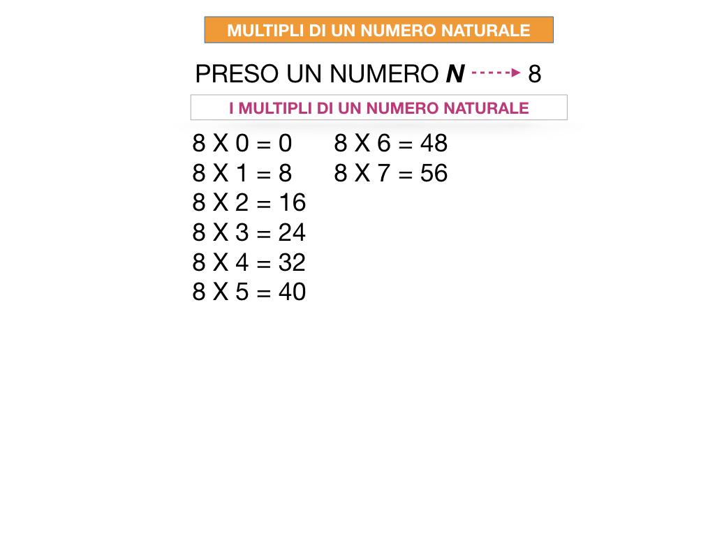 multipli_divisori_divisibilità_simulazione.012