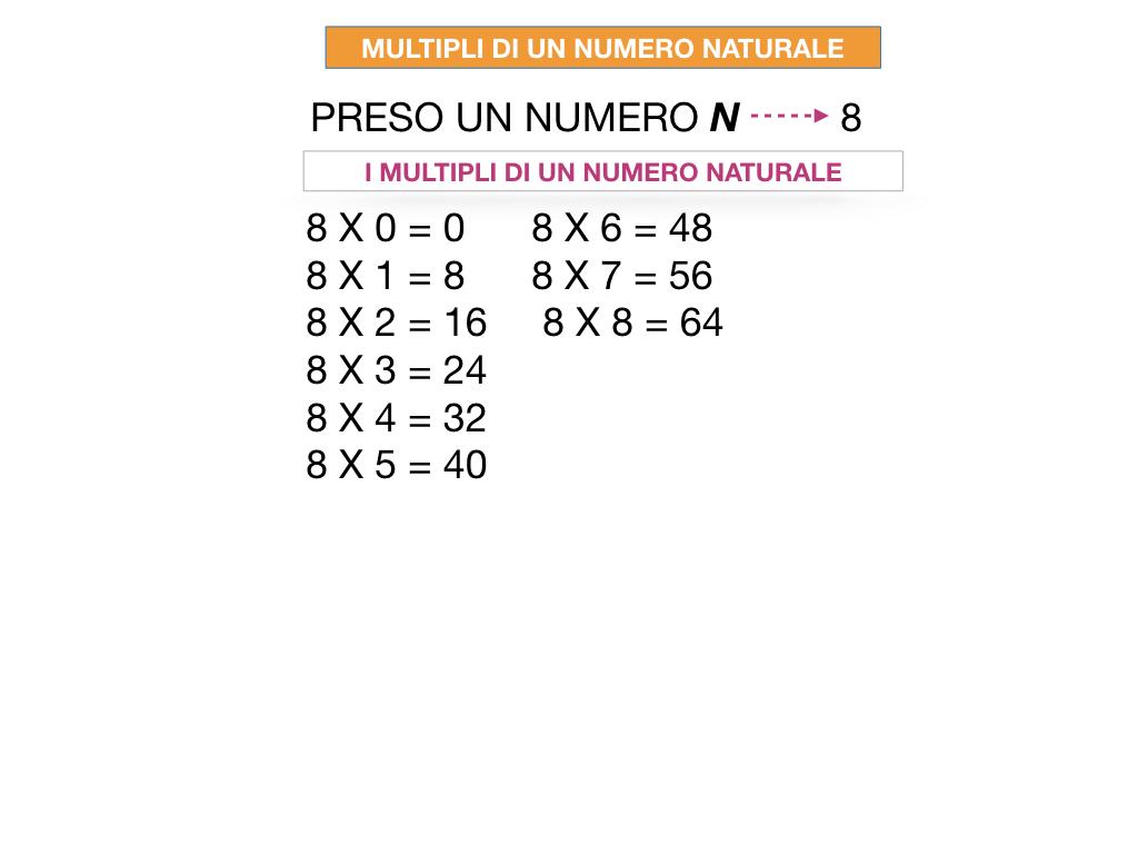 multipli_divisori_divisibilità_simulazione.013
