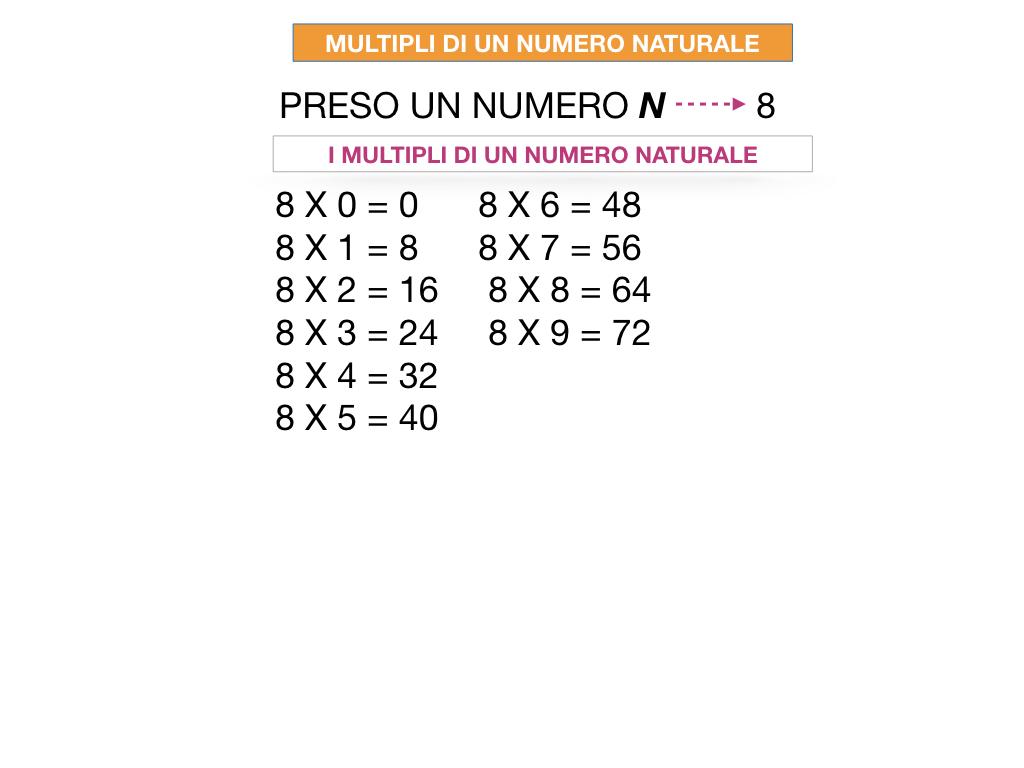 multipli_divisori_divisibilità_simulazione.014
