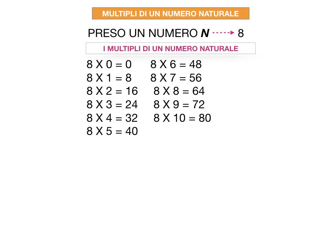multipli_divisori_divisibilità_simulazione.015