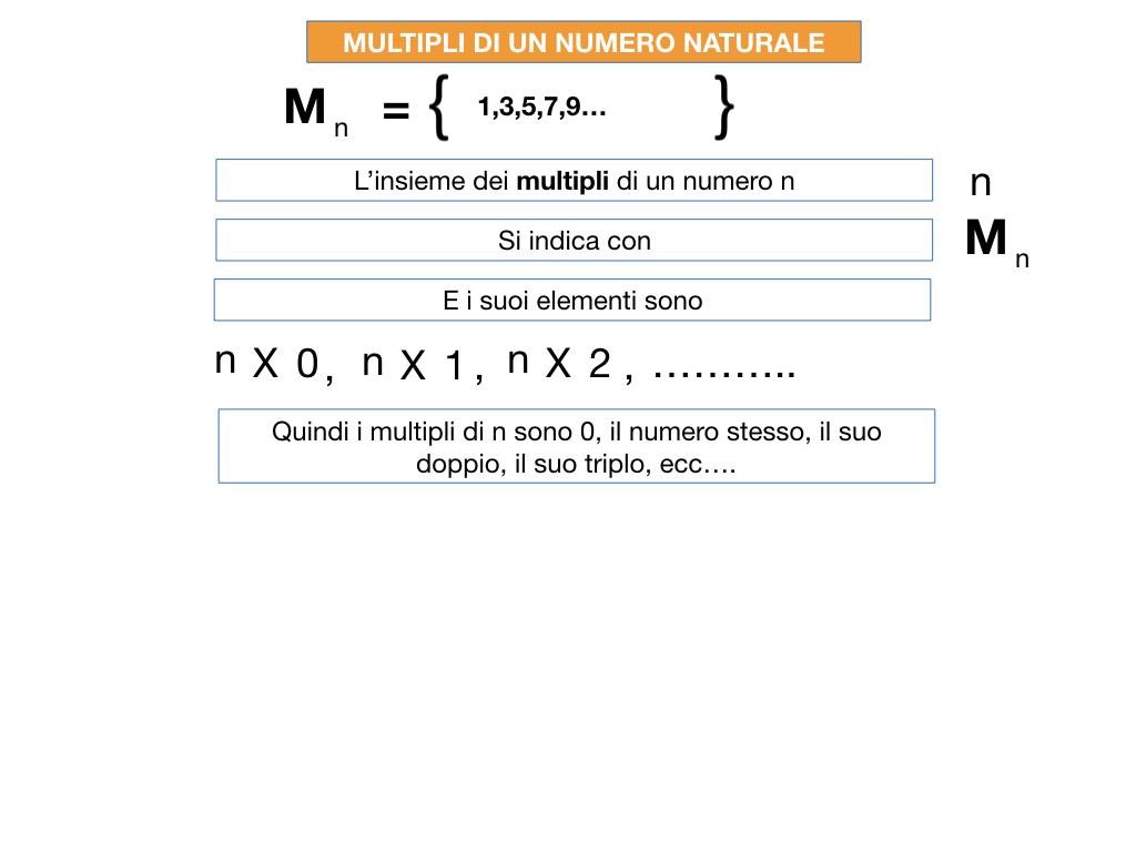 multipli_divisori_divisibilità_simulazione.024