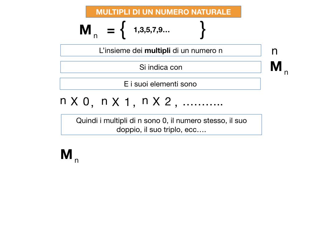 multipli_divisori_divisibilità_simulazione.025