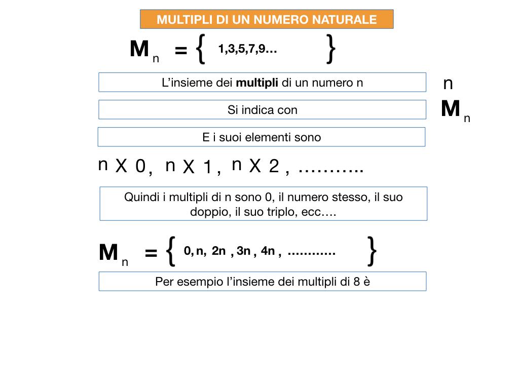 multipli_divisori_divisibilità_simulazione.028