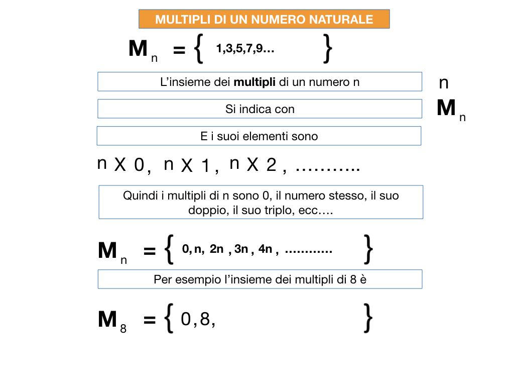 multipli_divisori_divisibilità_simulazione.031