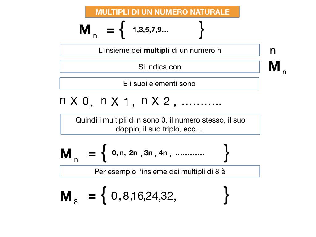 multipli_divisori_divisibilità_simulazione.034
