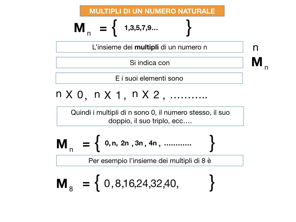 multipli_divisori_divisibilità_simulazione.035