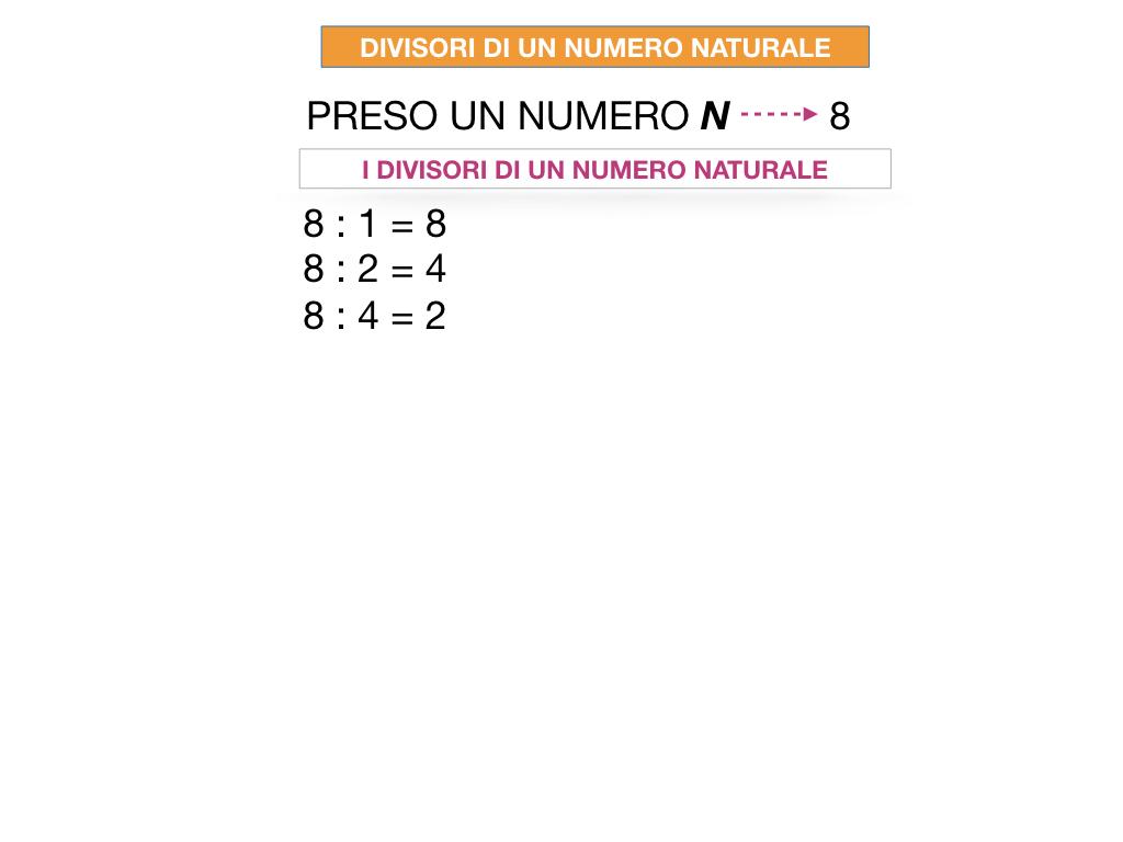multipli_divisori_divisibilità_simulazione.043