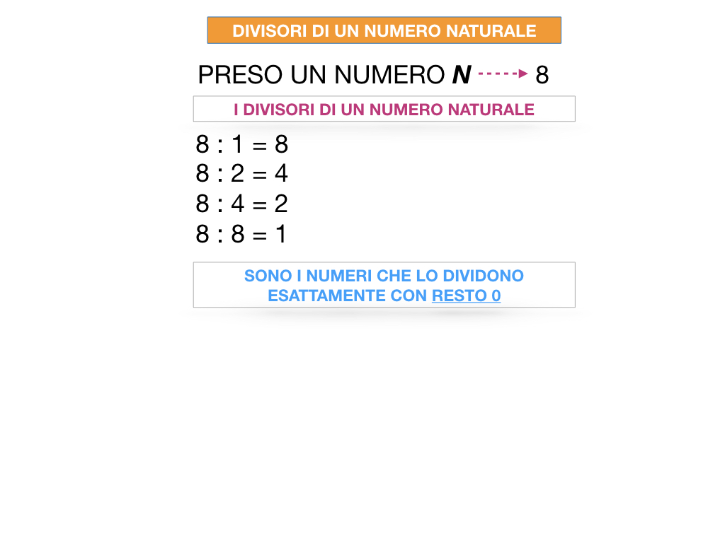 multipli_divisori_divisibilità_simulazione.045