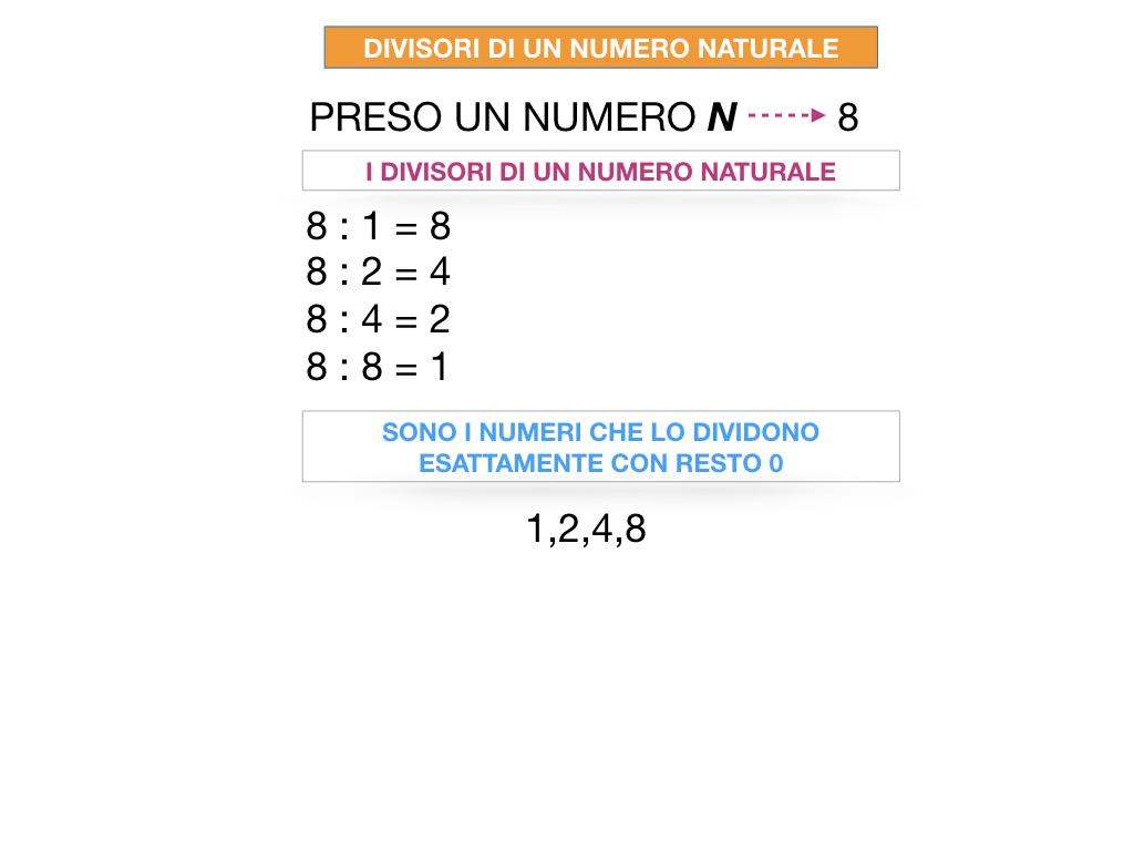 multipli_divisori_divisibilità_simulazione.046
