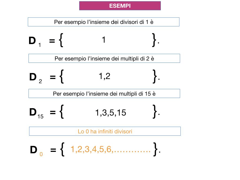 multipli_divisori_divisibilità_simulazione.065
