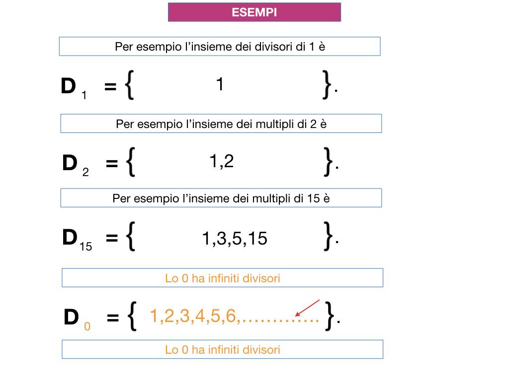multipli_divisori_divisibilità_simulazione.066