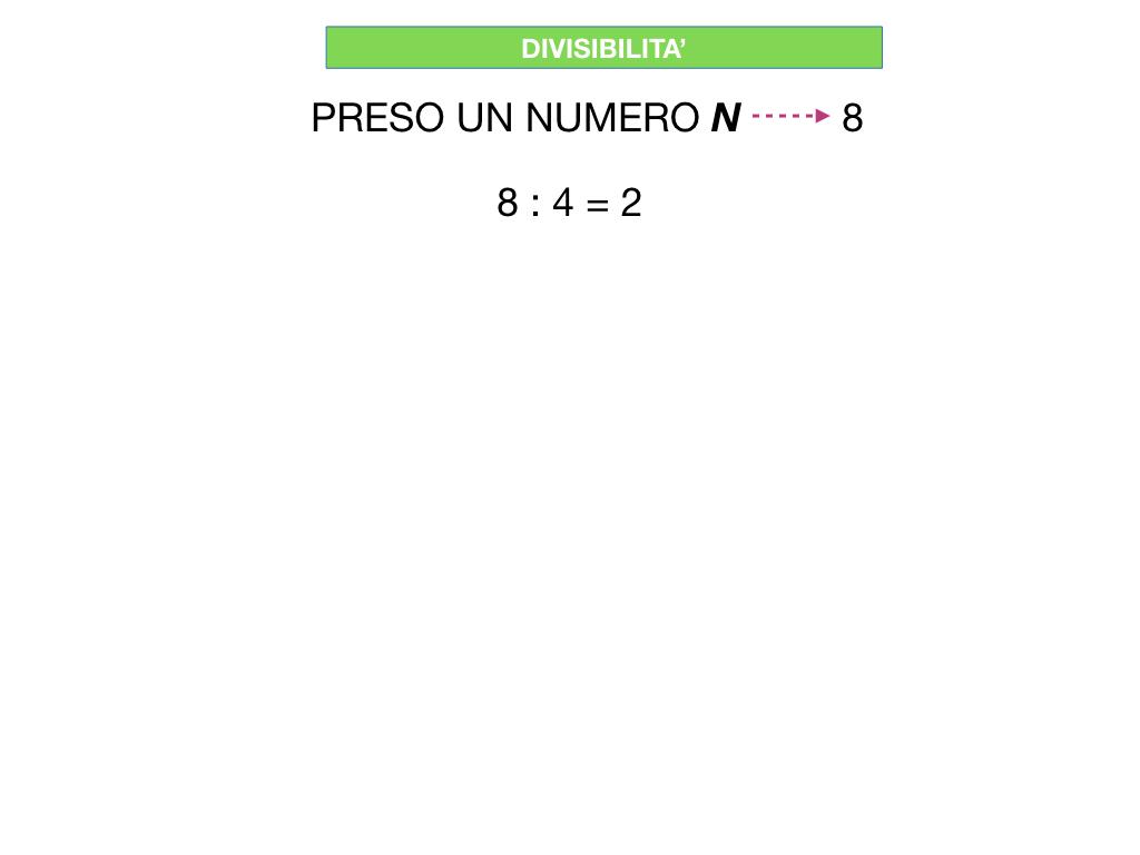 multipli_divisori_divisibilità_simulazione.068