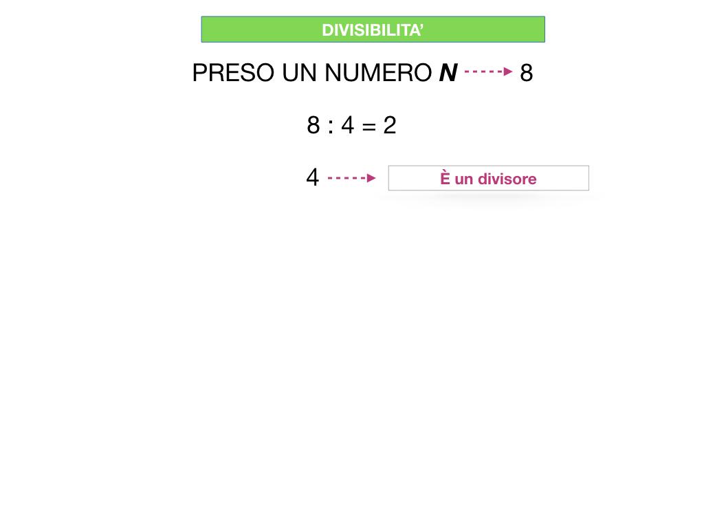 multipli_divisori_divisibilità_simulazione.069