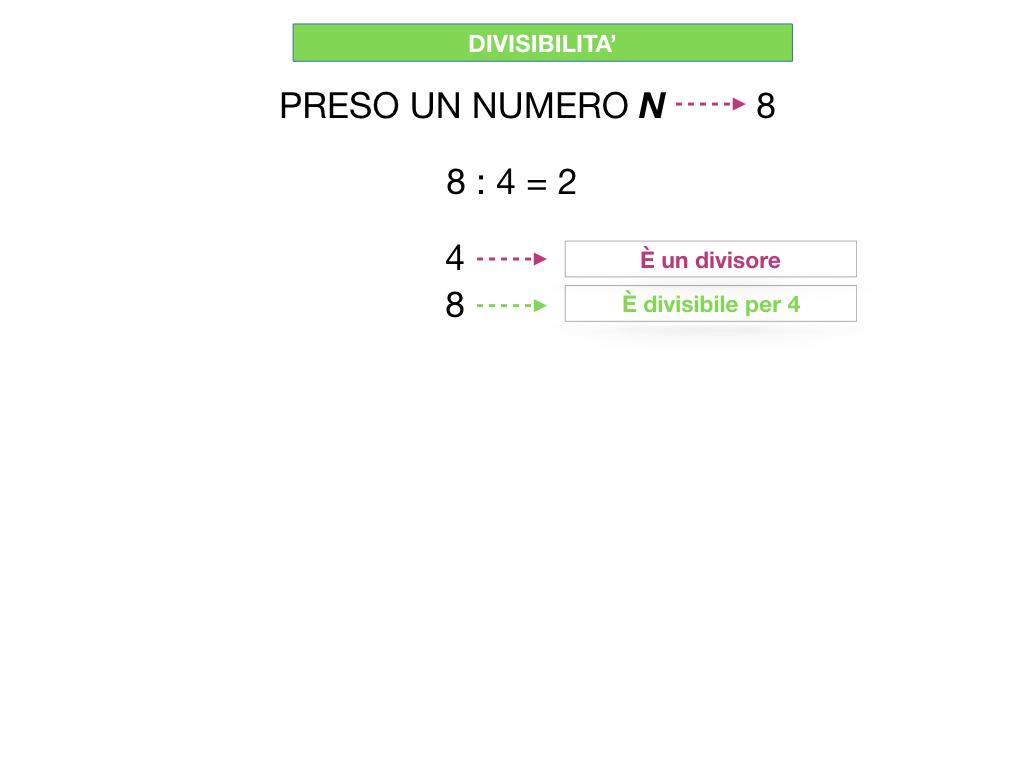multipli_divisori_divisibilità_simulazione.070