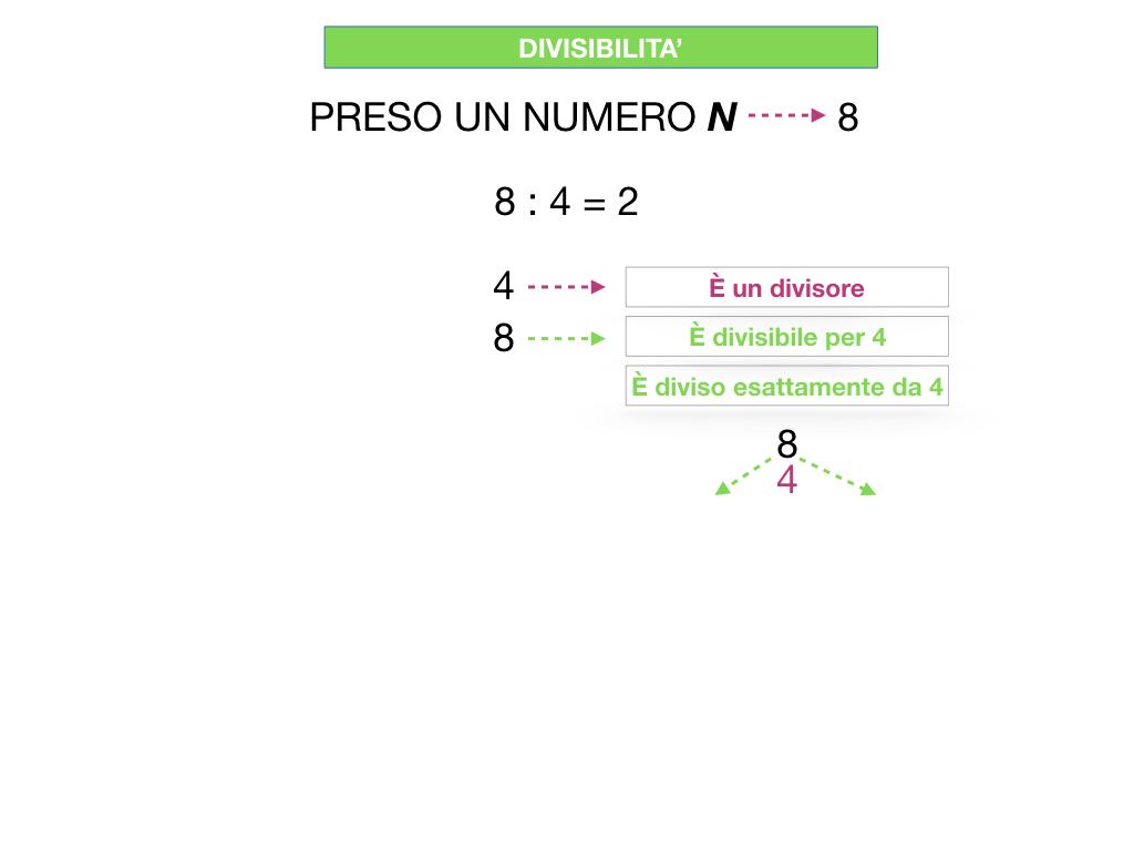 multipli_divisori_divisibilità_simulazione.071
