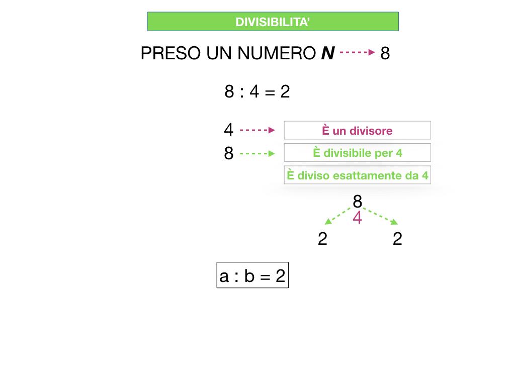 multipli_divisori_divisibilità_simulazione.073