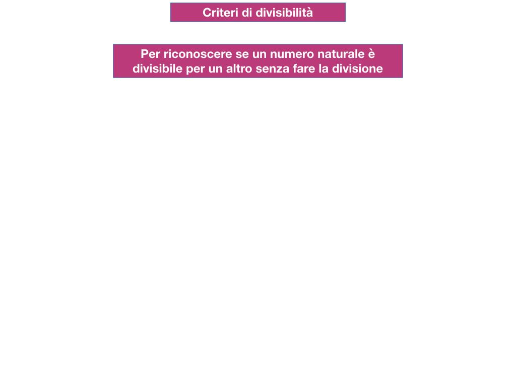 multipli_divisori_divisibilità_simulazione.086