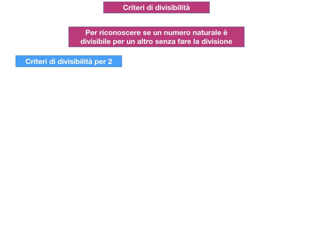 multipli_divisori_divisibilità_simulazione.087