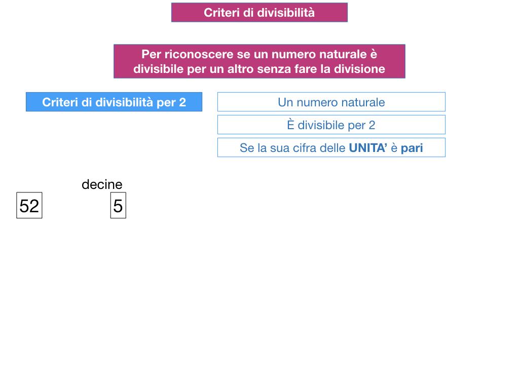 multipli_divisori_divisibilità_simulazione.092