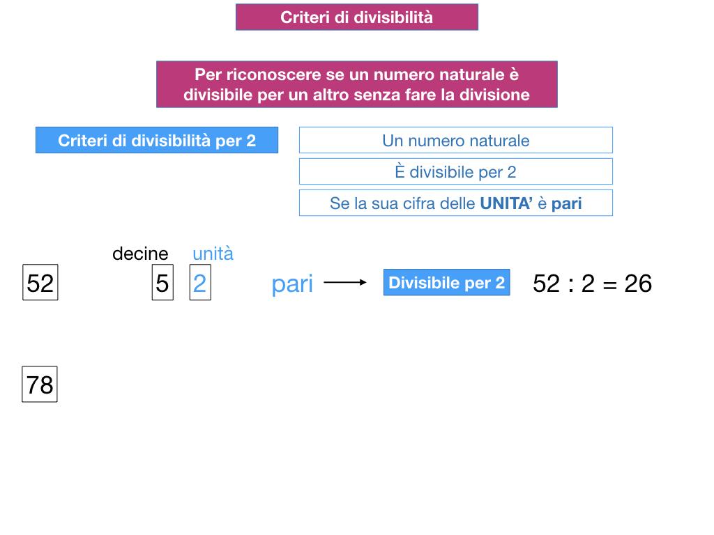 multipli_divisori_divisibilità_simulazione.097