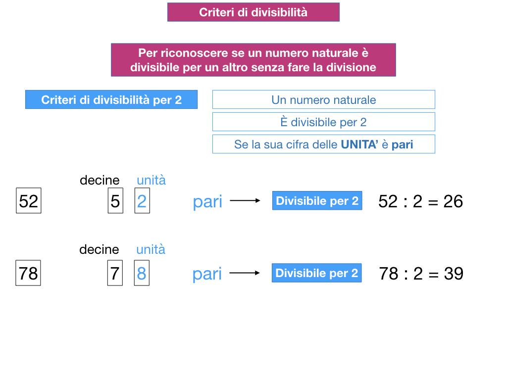 multipli_divisori_divisibilità_simulazione.101