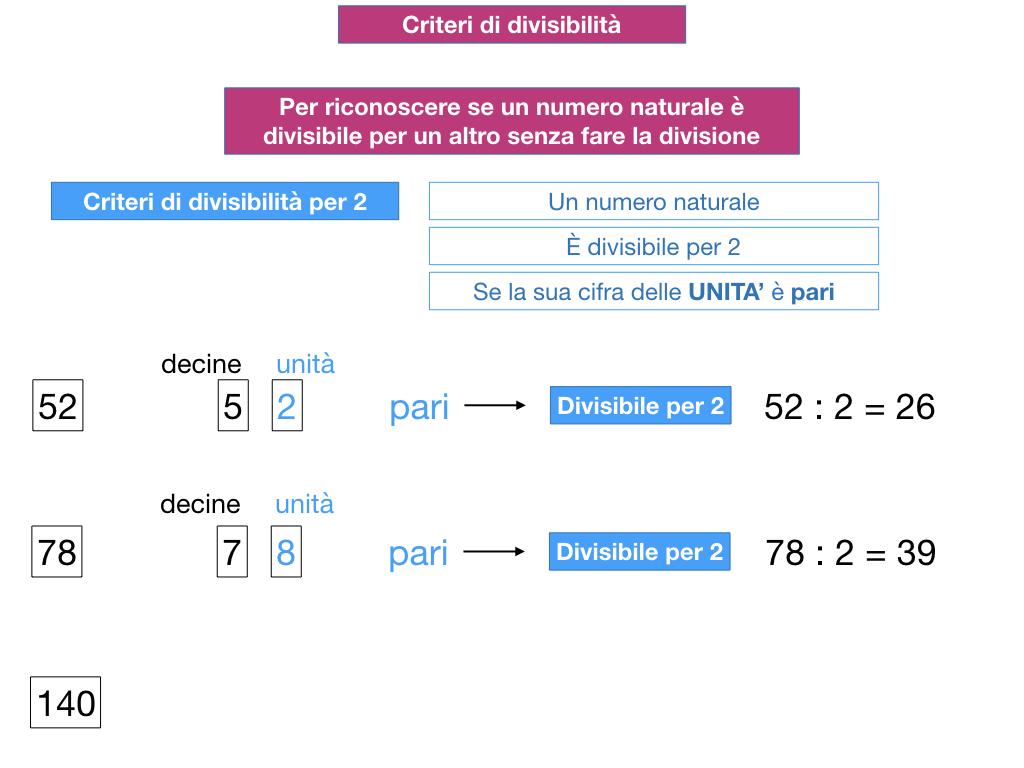 multipli_divisori_divisibilità_simulazione.102