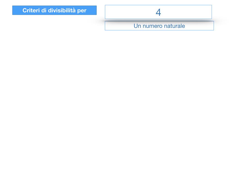 multipli_divisori_divisibilità_simulazione.108