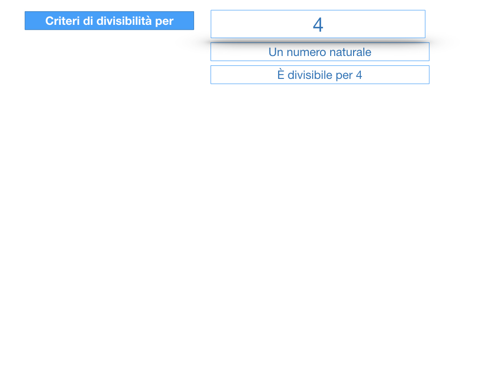 multipli_divisori_divisibilità_simulazione.109