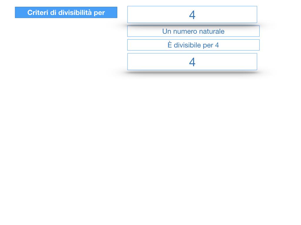 multipli_divisori_divisibilità_simulazione.110