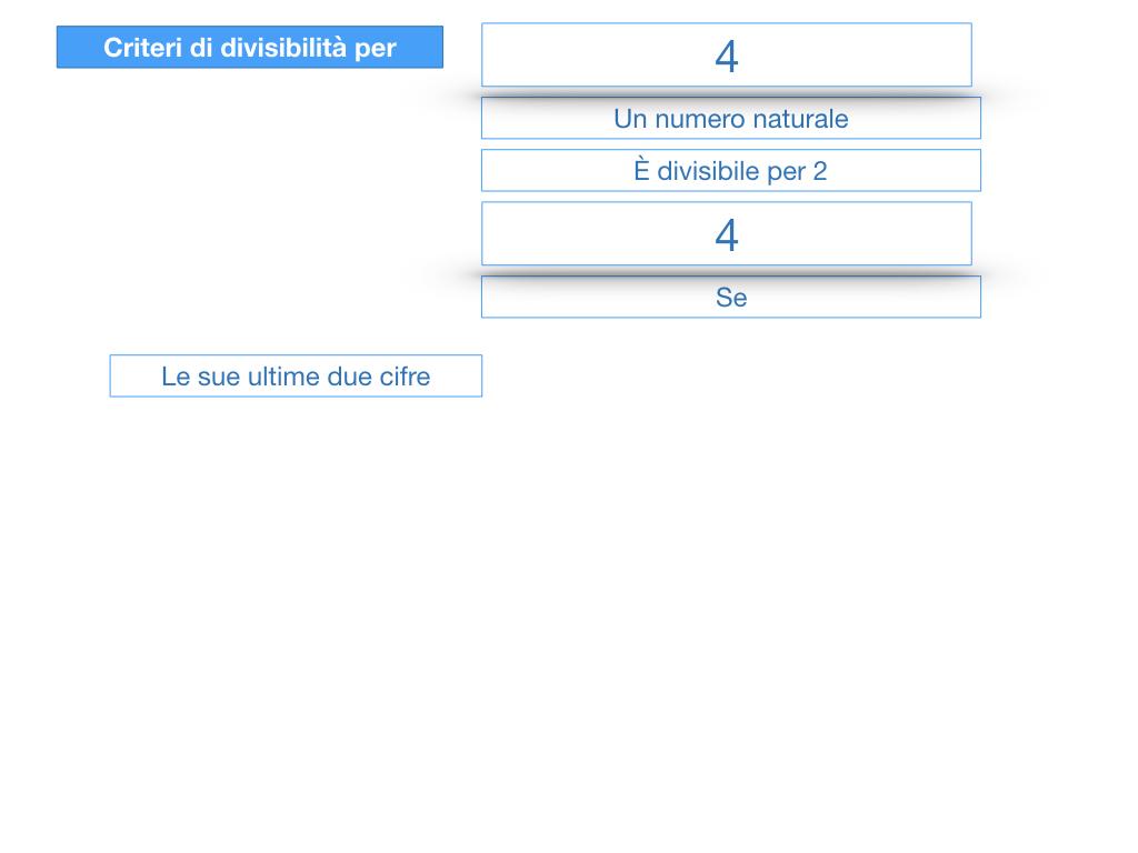 multipli_divisori_divisibilità_simulazione.112