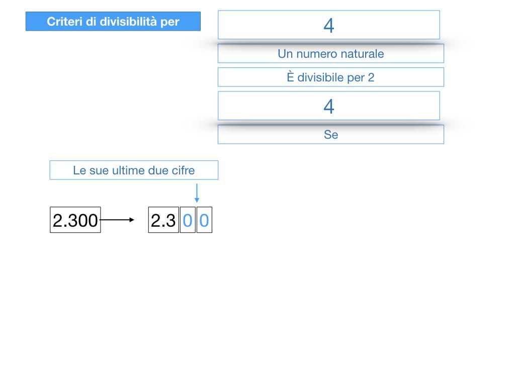multipli_divisori_divisibilità_simulazione.114