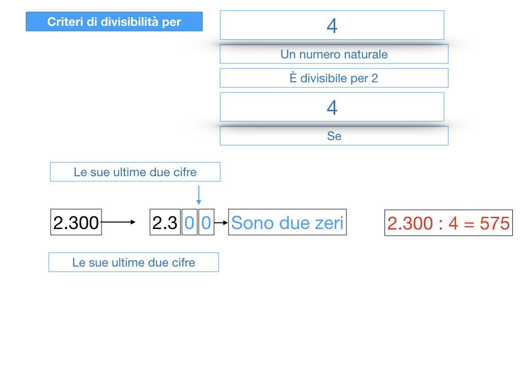 multipli_divisori_divisibilità_simulazione.117