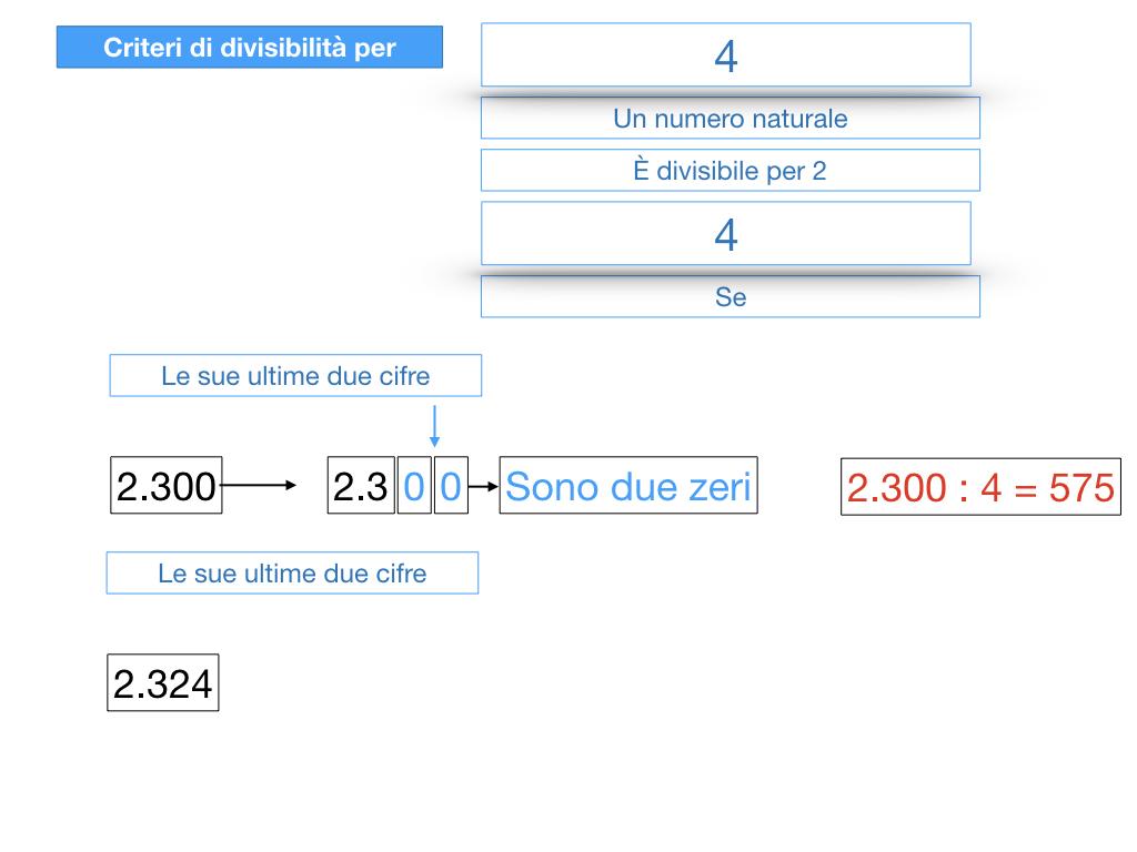 multipli_divisori_divisibilità_simulazione.118
