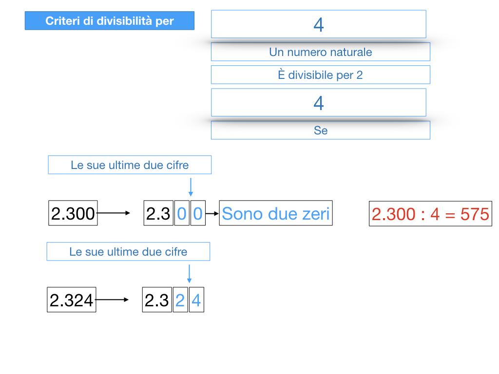 multipli_divisori_divisibilità_simulazione.119