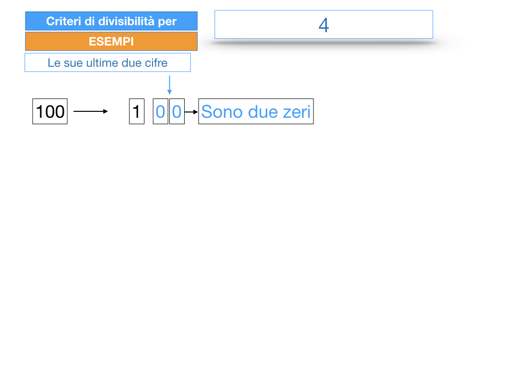 multipli_divisori_divisibilità_simulazione.129