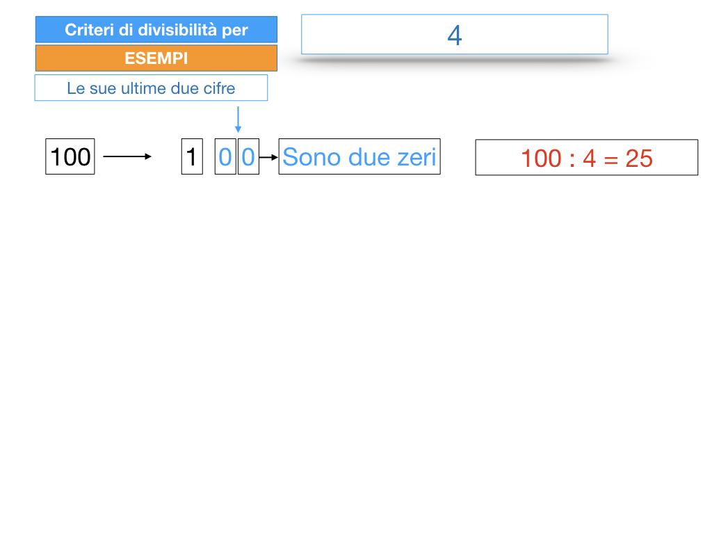 multipli_divisori_divisibilità_simulazione.130