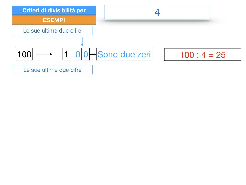 multipli_divisori_divisibilità_simulazione.131