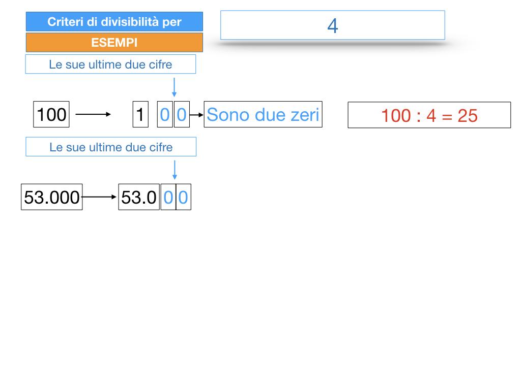 multipli_divisori_divisibilità_simulazione.133