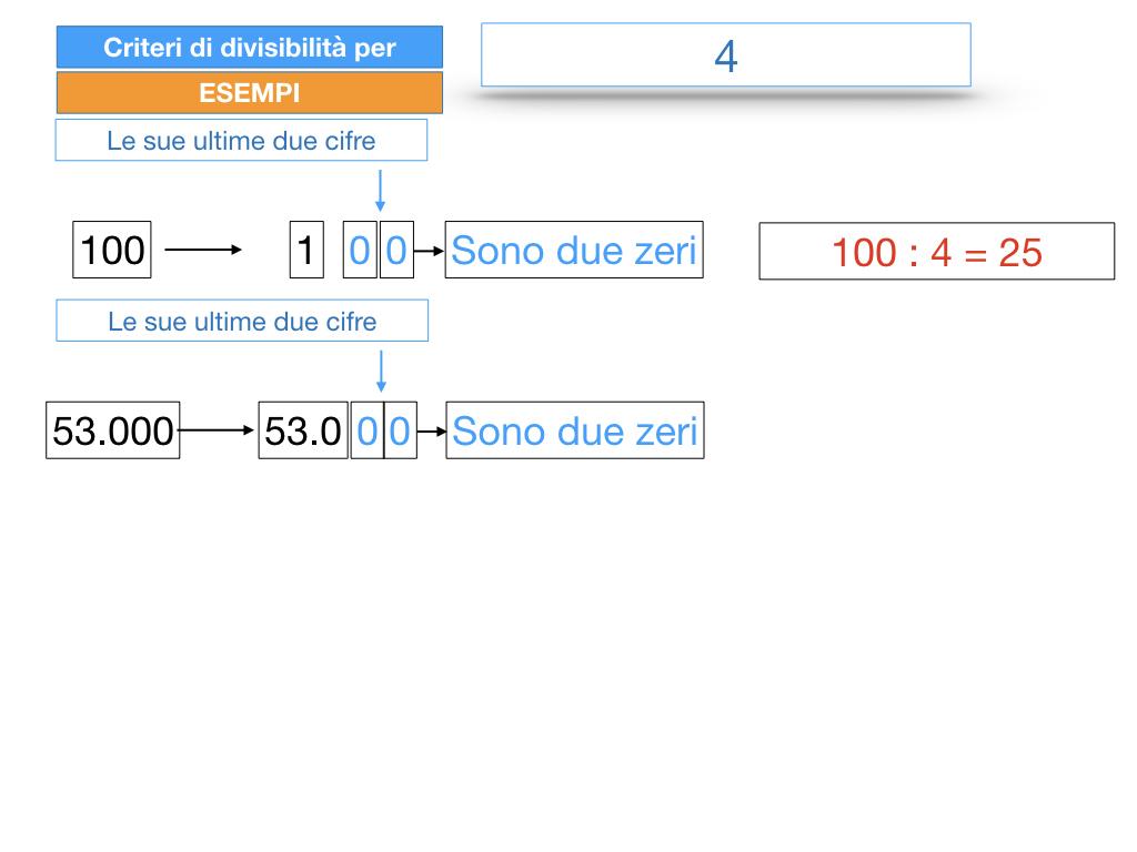 multipli_divisori_divisibilità_simulazione.134
